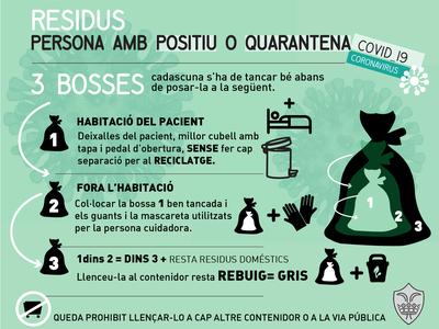 Com gestionem els residus als domicilis particulars de persones contagiades per la Covid-19?