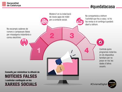 Practiquem el civisme digital: consells per minimitzar la difusió de notícies falses